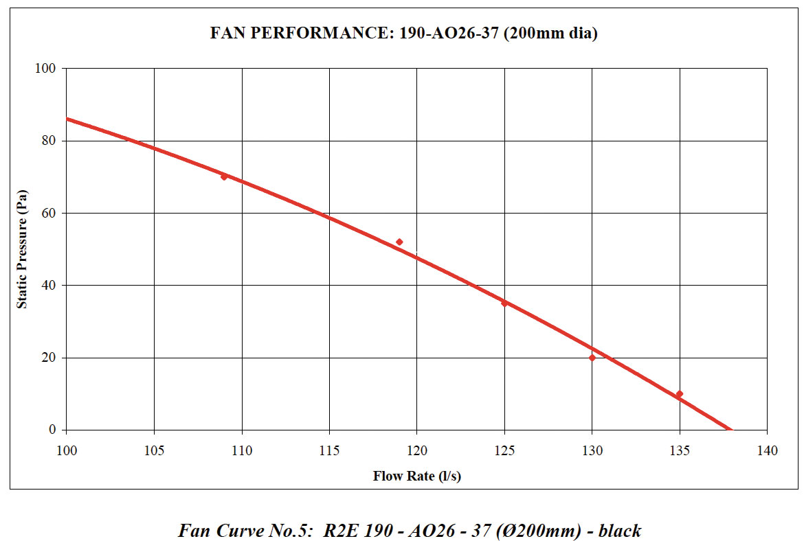 performance-graph-04
