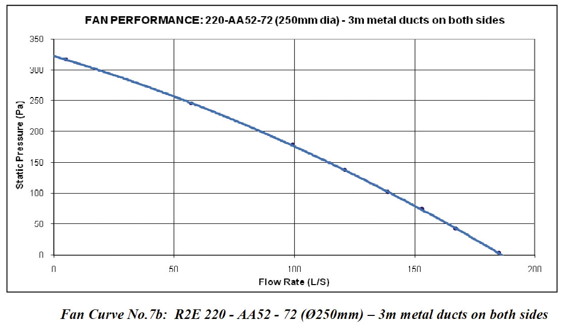 performance-graph-07