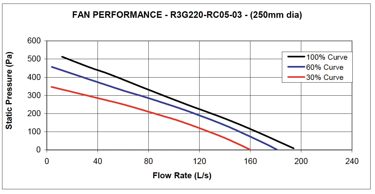 performance-graph-05