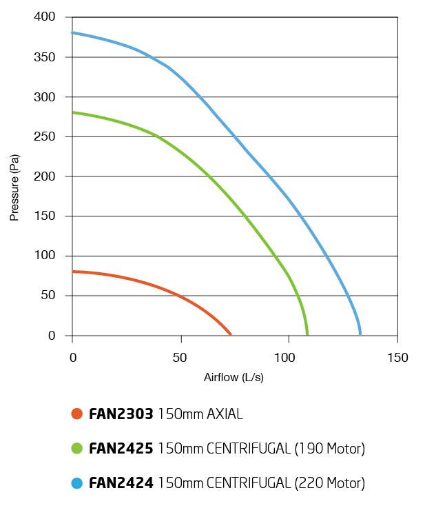 external-fans-schema